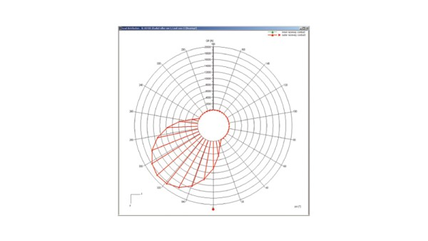 Rolling bearings from the INA/FAG database